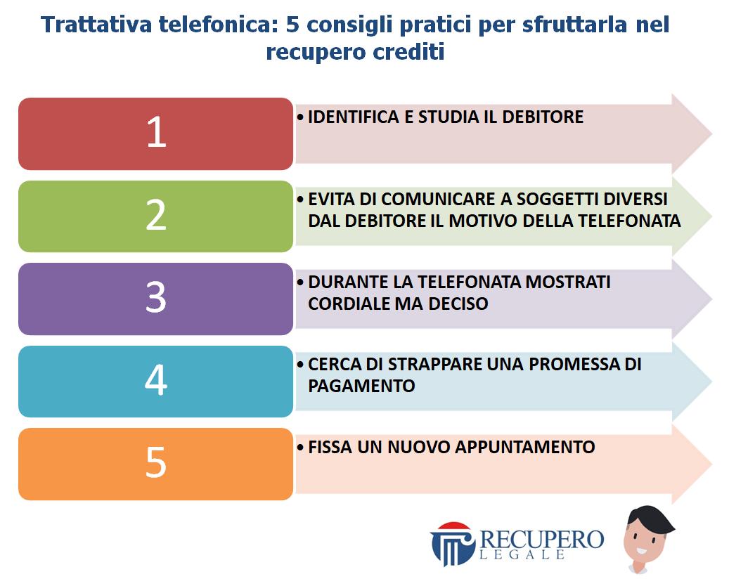 Trattativa telefonica: 5 consigli