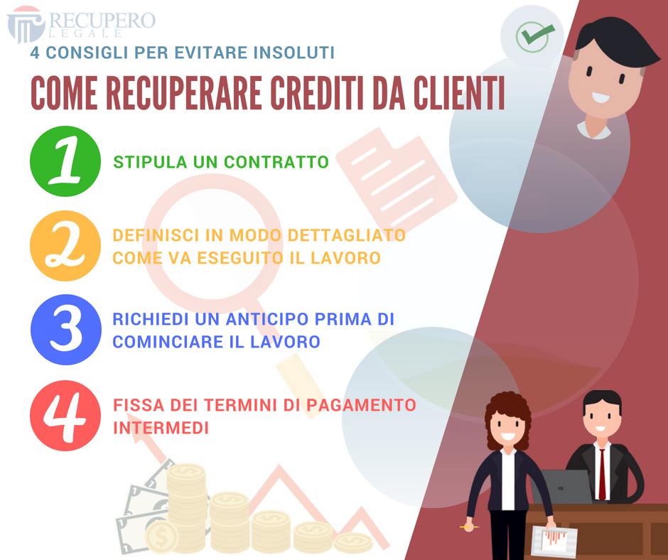 Come recuperare crediti da clienti: i consigli per prevenire insoluti