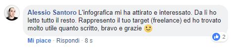 Commento Alessio Santoro
