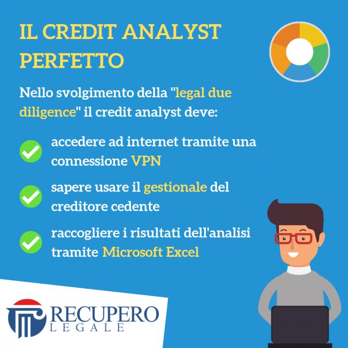 I compiti del credit analyst