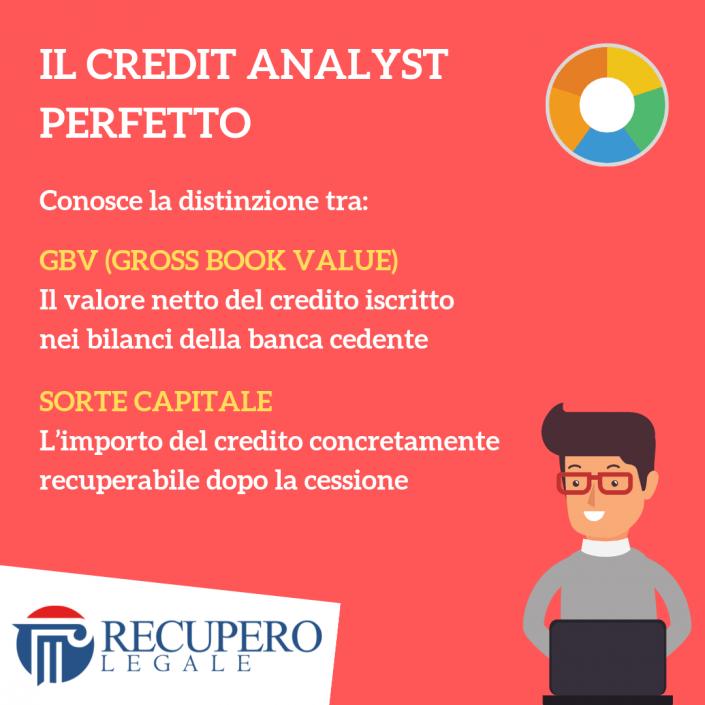Il credit analyst perfetto