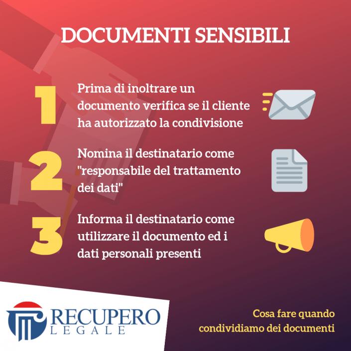 Documenti sensibili