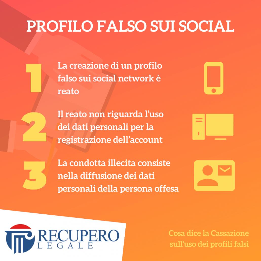 Profilo falso sui social