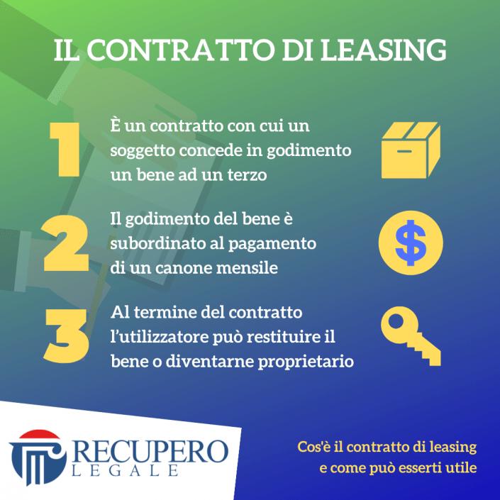 Il contratto di leasing