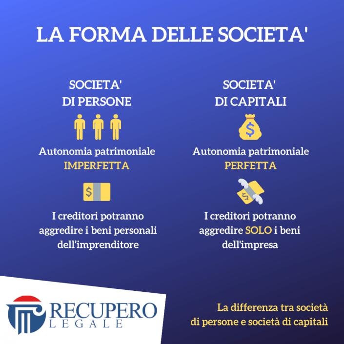 La forma delle società