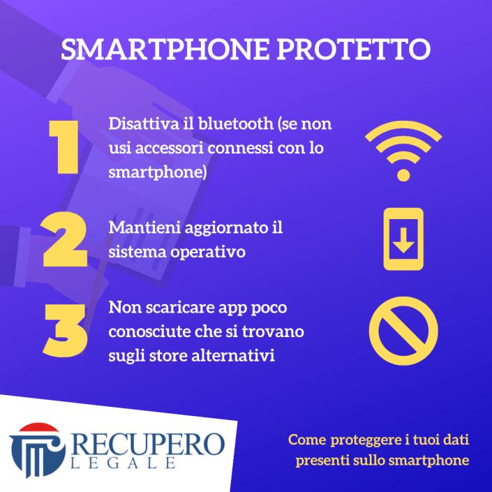 Smartphone protetto