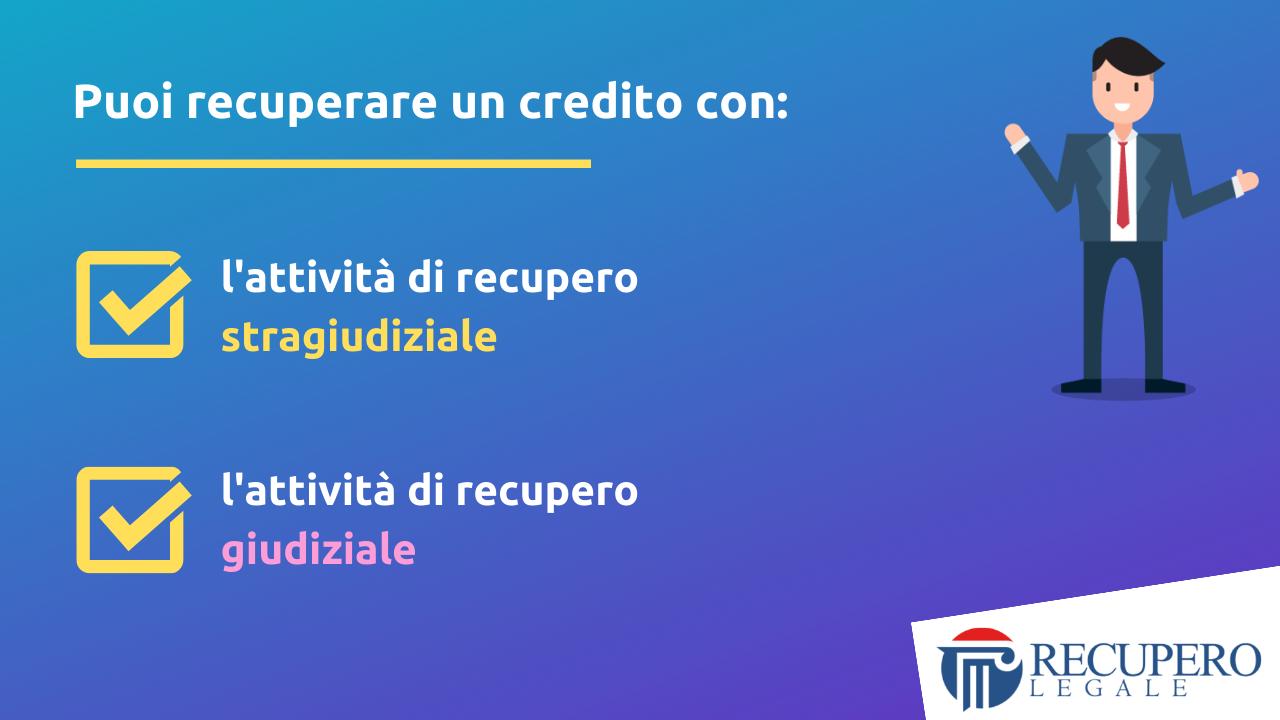 Recupero crediti avvocato Milano - come recuperare