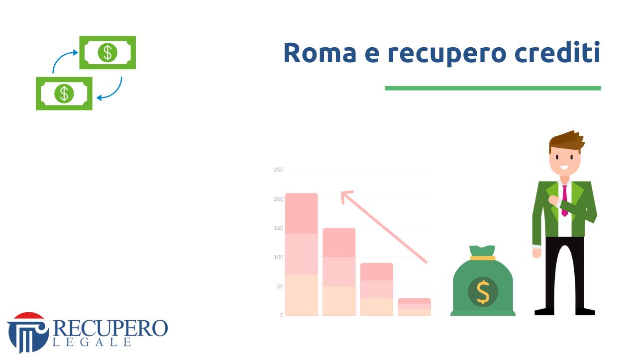 Recupero crediti avvocato Roma - numero insoluti