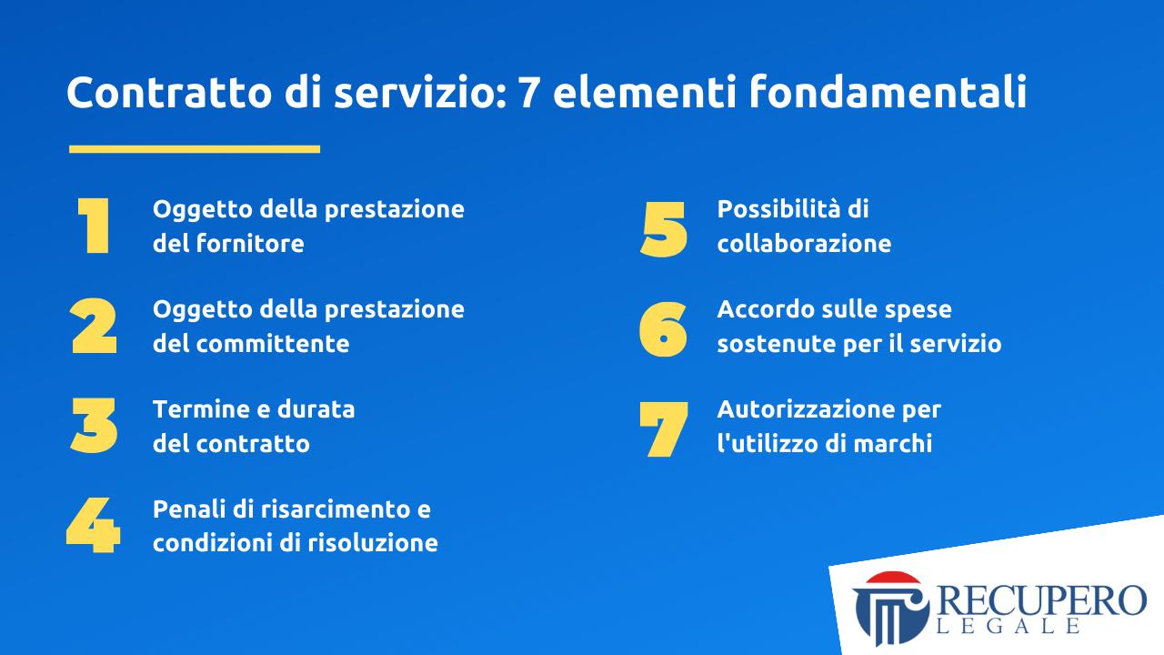 Contratto di servizio - 7 elementi fondamentali